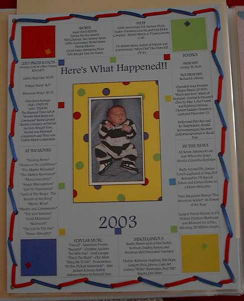 What Happened 2003