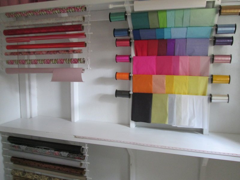 Wrapping Station counter