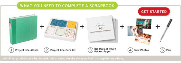 What You Need to Complete a Scrapbook