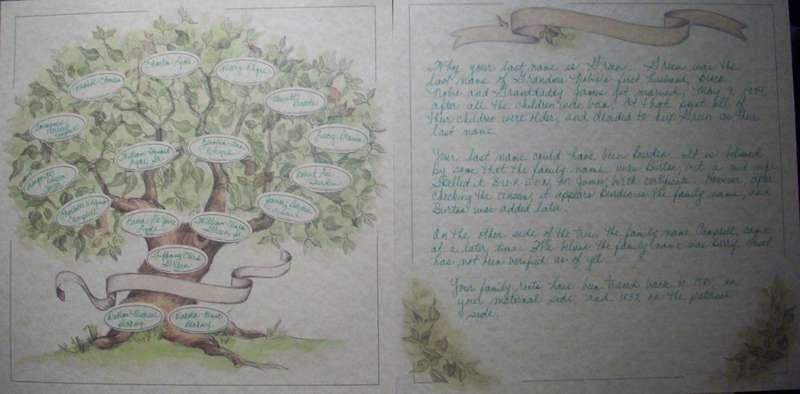 Family Tree and History 1