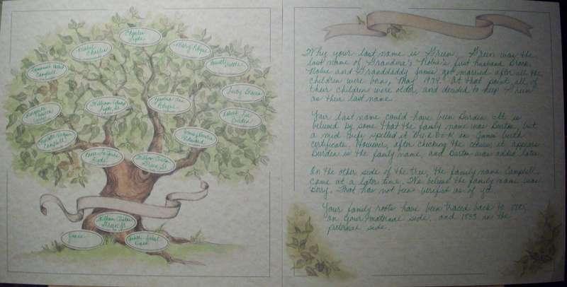 Family Tree & History 2