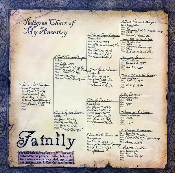 Ancestry Pedigree Chart Pg 1