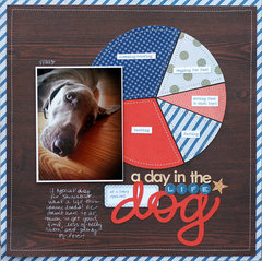 spoiled dog | jbs mercantile kits