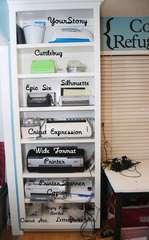 Electronic Shelf