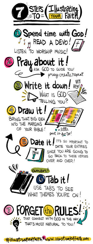 7 Steps to Illustrated Faith