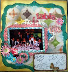 Table 125