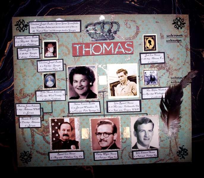 Thomas family tree