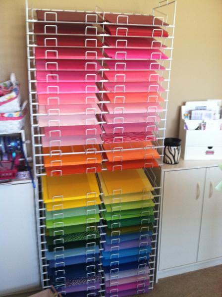 Paper organization!