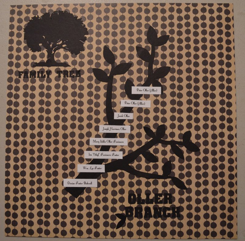 Family Tree - Oller Branch
