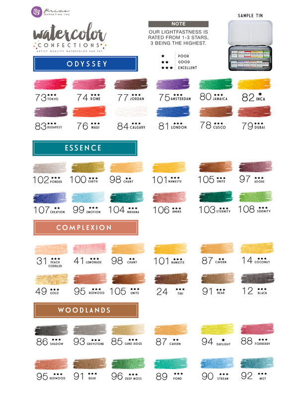 Prima Watercolor Confections Lightfastness Charts