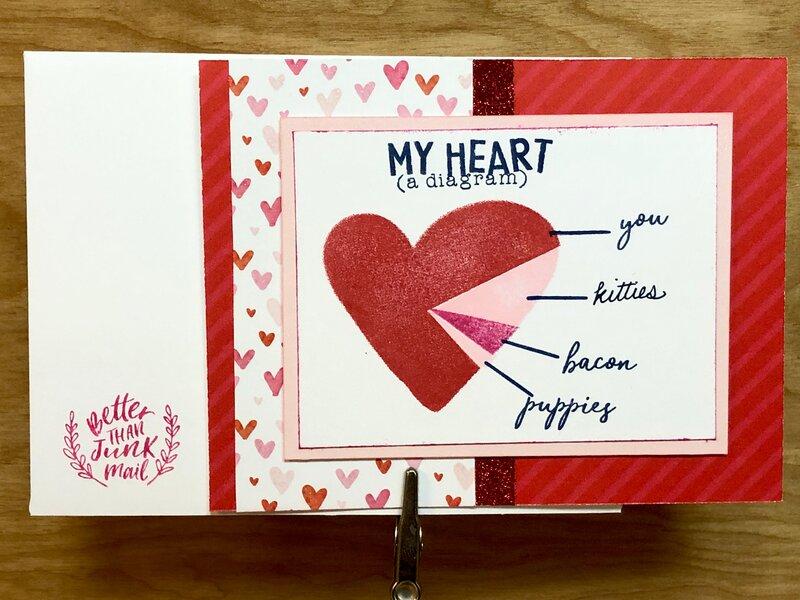 My Heart (a diagram)