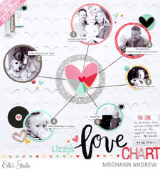 Lizzy's Love Chart