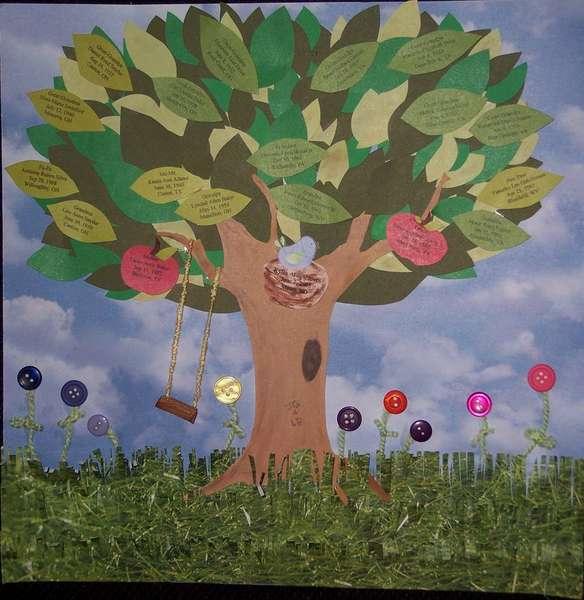 Kylee's Family Tree