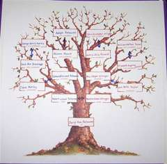 Gallery Search: family tree