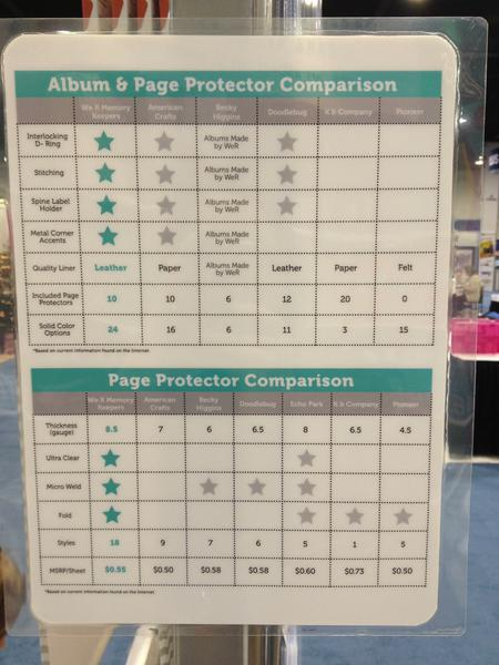 a company by company sheet protector comparison