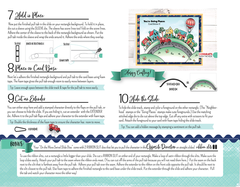 Swivel Slide Instruction Sheet Page 2