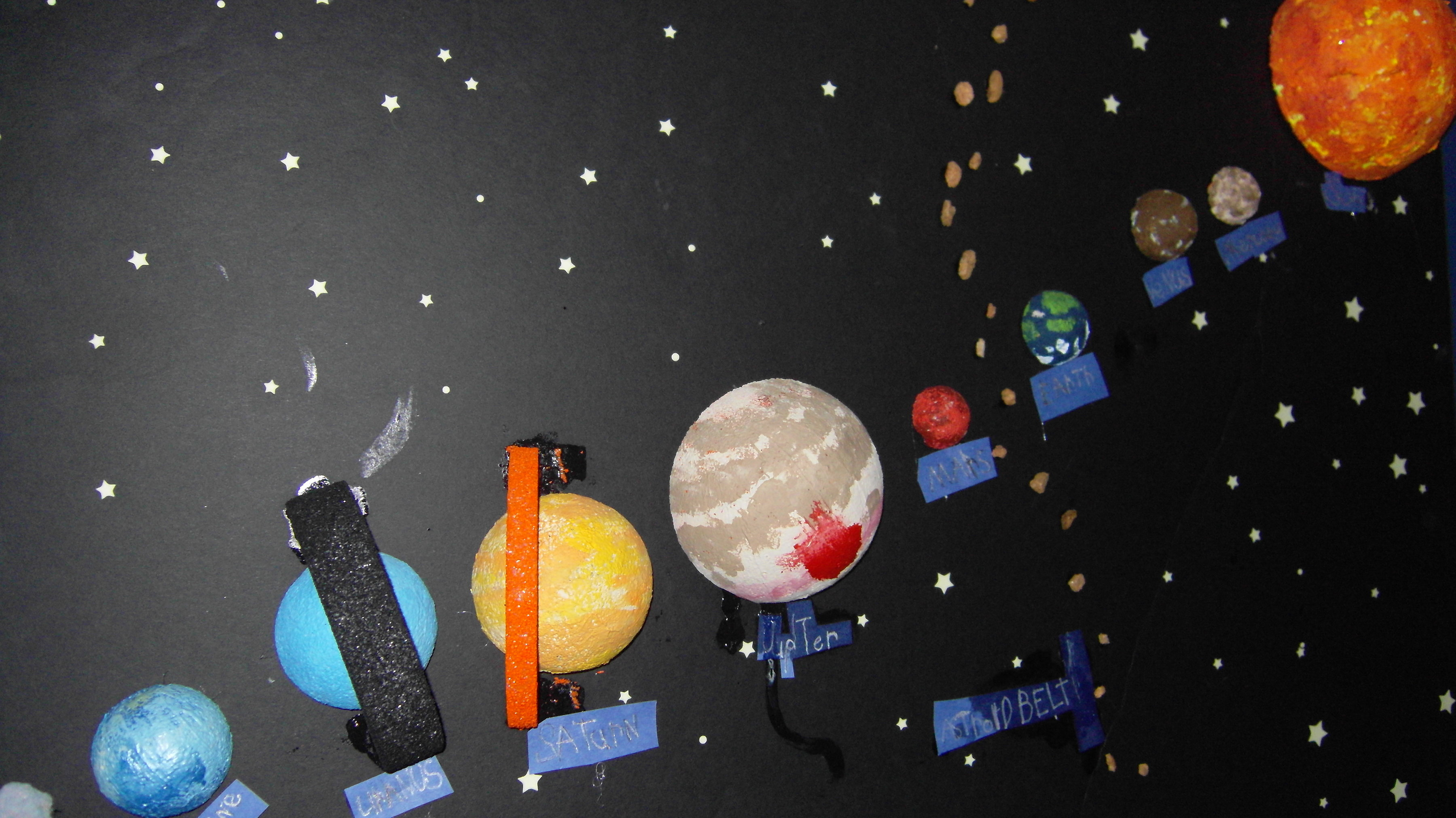 Solar System Project