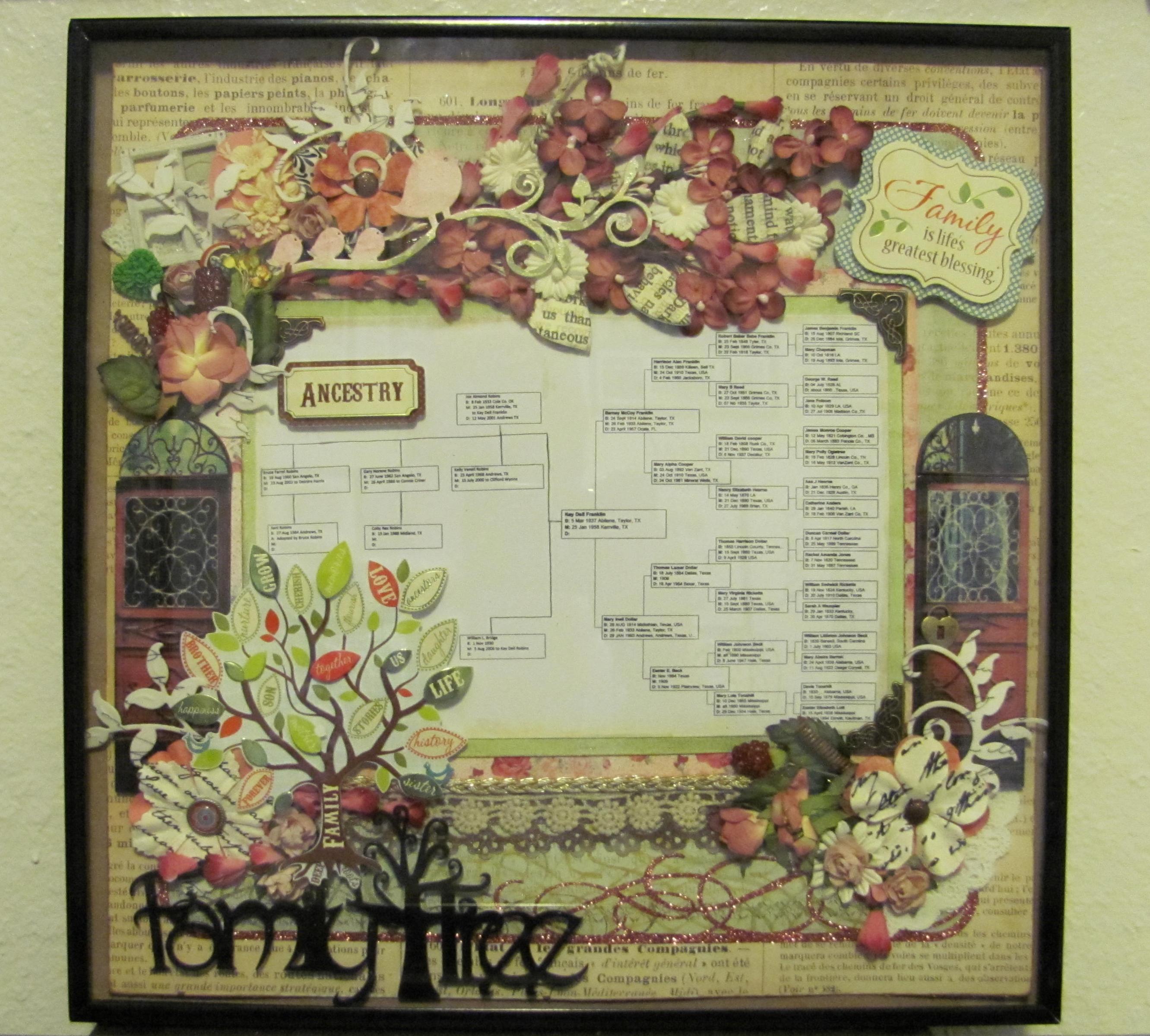 How to scrapbook family tree - Family Tree