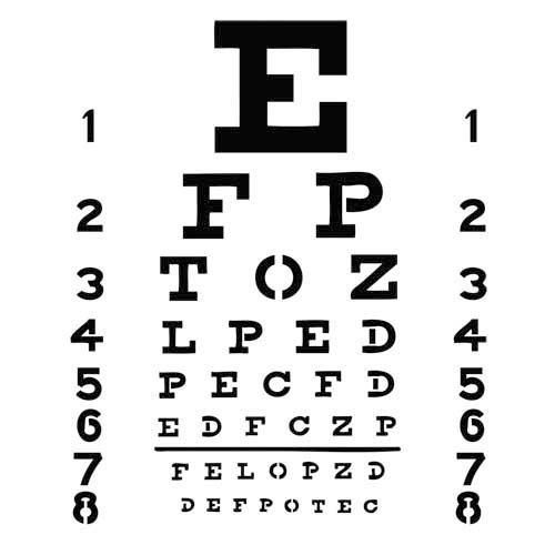 Crafters Workshop Eye Chart Template