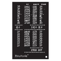 Prima - Finnabair 6 x 9 Stencils - Book of Numbers