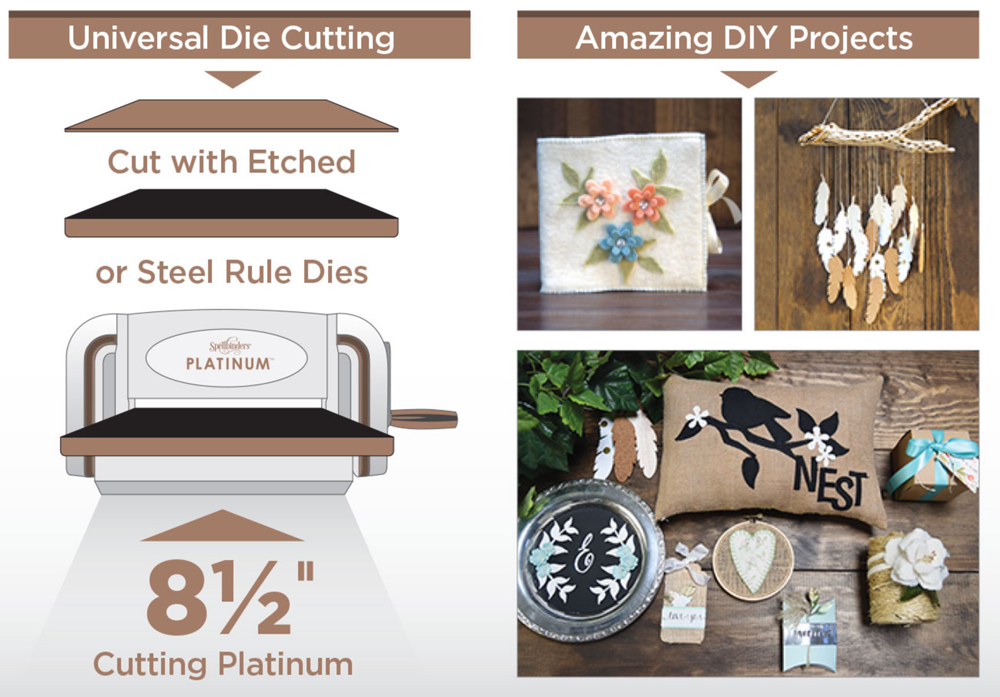 die cutting and embossing machine reviews